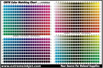 Free Bonus:CMYK Chart